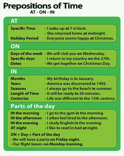 preopositions-of-time2